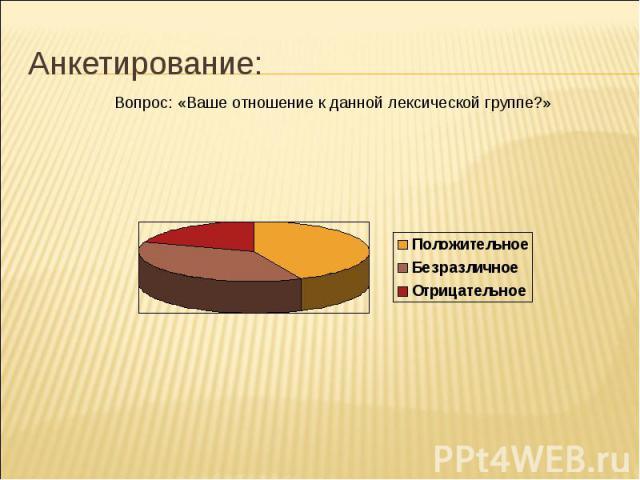 Анкетирование: Вопрос: «Ваше отношение к данной лексической группе?»