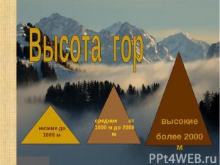 Высота гор