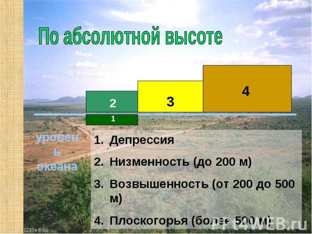 По абсолютной высоте Депрессия Низменность (до 200 м)Возвышенность (от 200 до 500 м)Плоскогорья (более 500 м)