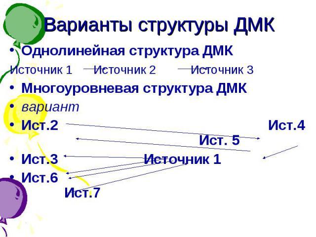 Варианты структуры ДМК Однолинейная структура ДМКИсточник 1 Источник 2 Источник 3 Многоуровневая структура ДМКвариантИст.2 Ист.4 Ист. 5Ист.3 Источник 1Ист.6 Ист.7