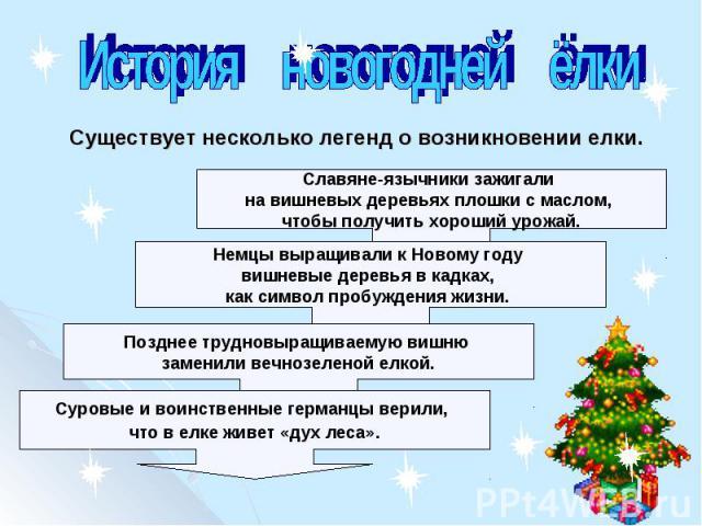 История новогодней ёлки Существует несколько легенд о возникновении елки.