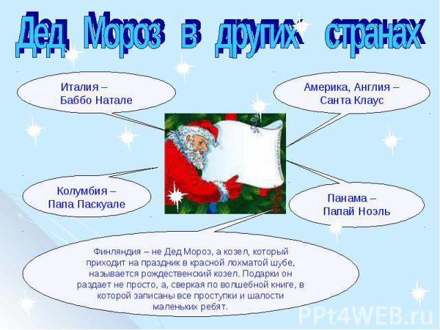 Дед Мороз в других странахФинляндия – не Дед Мороз, а козел, который приходит на праздник в красной лохматой шубе, называется рождественский козел. Подарки он раздает не просто, а, сверкая по волшебной книге, в которой записаны все проступки и шалос…