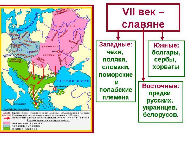 VII век – славянеЗападные:чехи, поляки, словаки,поморские иполабскиеплеменаЮжные:болгары,сербы, хорватыВосточные:предки русских, украинцев, белорусов.