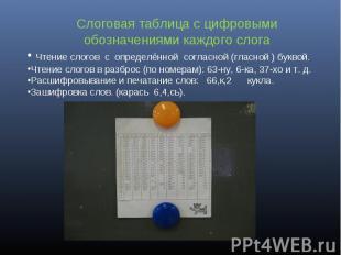 Слоговая таблица с цифровыми обозначениями каждого слога Чтение слогов с определ