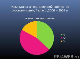 Результаты аттестационной работы по русскому языку, 4 класс ,2006 – 2007 гг