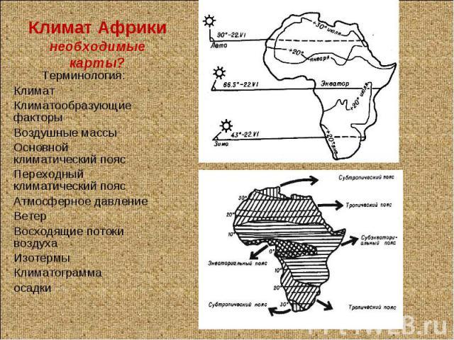 Климат Африкинеобходимые карты?Терминология:КлиматКлиматообразующие факторыВоздушные массыОсновной климатический поясПереходный климатический поясАтмосферное давлениеВетерВосходящие потоки воздухаИзотермыКлиматограммаосадки