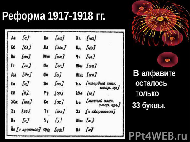 Реформа 1917-1918 гг. В алфавите осталось только 33 буквы.