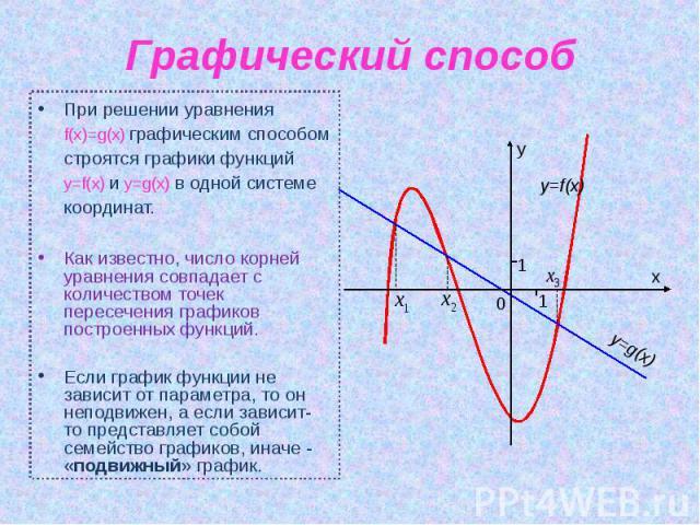 Графический способПри решении уравнения f(x)=g(x) графическим способом строятся графики функций y=f(x) и y=g(x) в одной системе координат.Как известно, число корней уравнения совпадает с количеством точек пересечения графиков построенных функций.Есл…