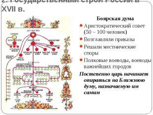 2. Государственный строй России в XVII в.Боярская думаАристократический совет (5