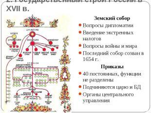 2. Государственный строй России в XVII в.Земский соборВопросы дипломатииВведение