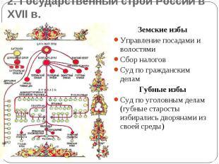 2. Государственный строй России в XVII в.Земские избыУправление посадами и волос
