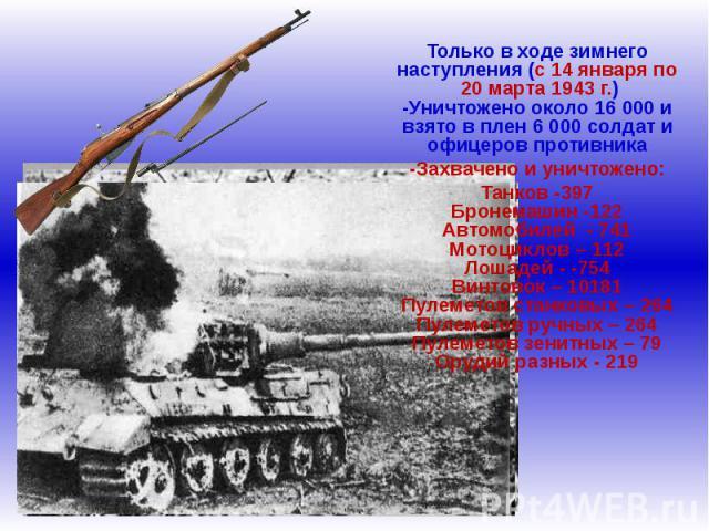 Только в ходе зимнего наступления (с 14 января по 20 марта 1943 г.)-Уничтожено около 16 000 и взято в плен 6 000 солдат и офицеров противника-Захвачено и уничтожено:Танков -397Бронемашин -122Автомобилей - 741Мотоциклов – 112Лошадей - -754Винтовок – …
