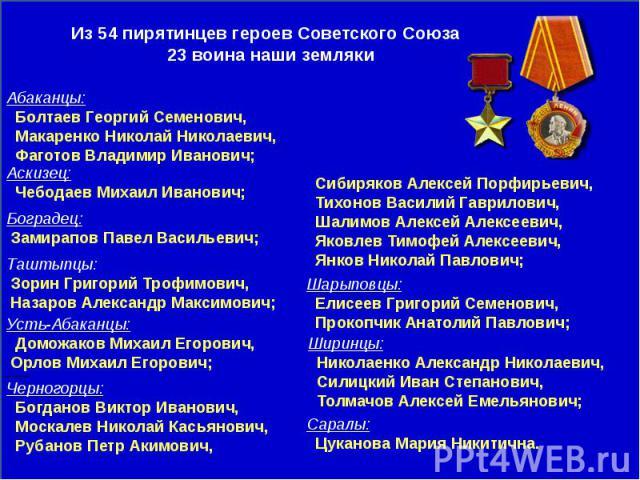Из 54 пирятинцев героев Советского Союза 23 воина наши земляки