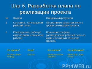 Шаг 6. Разработка плана по реализации проекта