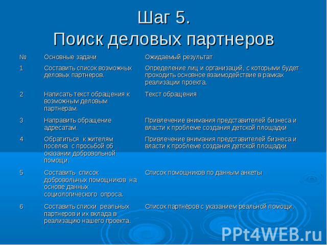 Шаг 5.Поиск деловых партнеров
