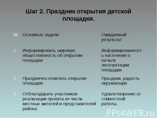 Шаг 2. Праздник открытия детской площадки.