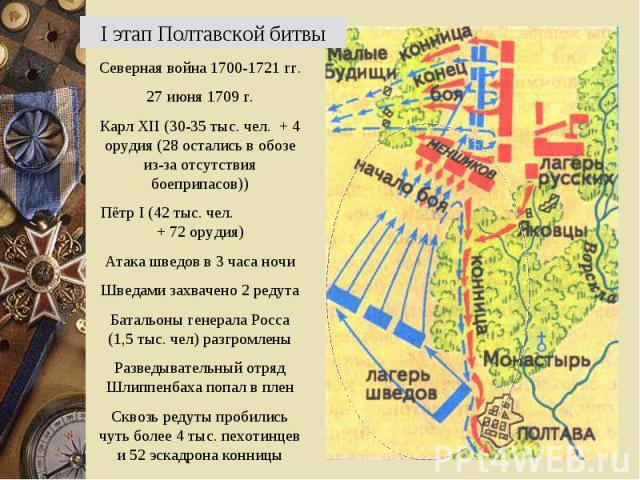 I этап Полтавской битвыСеверная война 1700-1721 гг.27 июня 1709 г.Карл XII (30-35 тыс. чел. + 4 орудия (28 остались в обозе из-за отсутствия боеприпасов))Пётр I (42 тыс. чел. + 72 орудия)Атака шведов в 3 часа ночиШведами захвачено 2 редутаБатальоны …