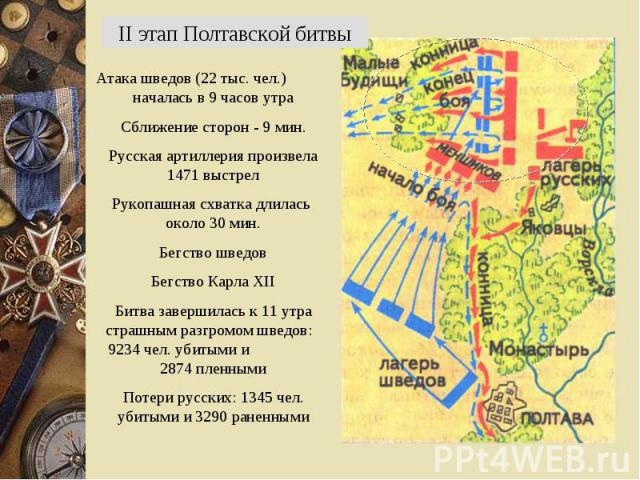 II этап Полтавской битвыАтака шведов (22 тыс. чел.) началась в 9 часов утраСближение сторон - 9 мин.Русская артиллерия произвела 1471 выстрелРукопашная схватка длилась около 30 мин.Бегство шведовБегство Карла XIIБитва завершилась к 11 утра страшным …