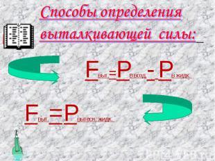 Способы определения выталкивающей силы: