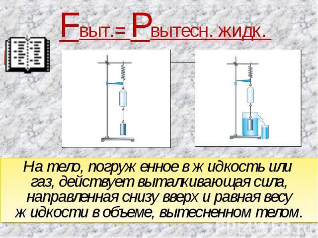 Fвыт.= Рвытесн. жидк. На тело, погруженное в жидкость или газ, действует выталкивающая сила, направленная снизу вверх и равная весу жидкости в объеме, вытесненном телом.
