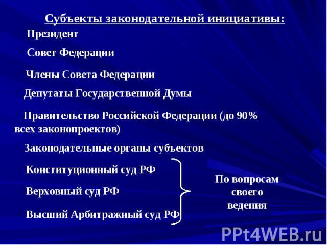 Субъекты законодательной инициативы:
