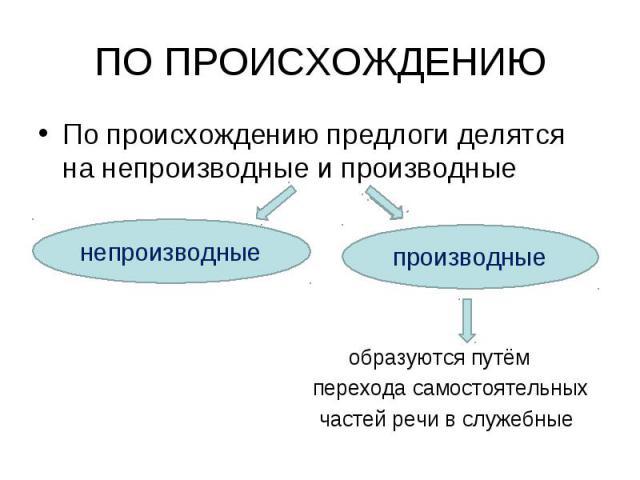 ПО ПРОИСХОЖДЕНИЮПо происхождению предлоги делятся на непроизводные и производные образуются путём перехода самостоятельных частей речи в служебные