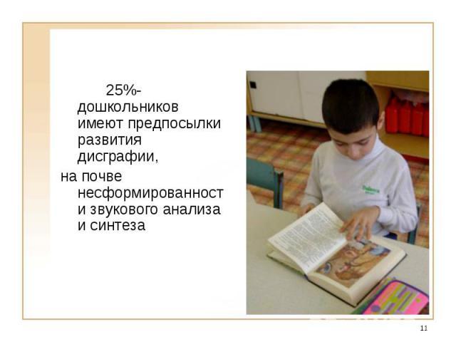 25%- дошкольников имеют предпосылки развития дисграфии, на почве несформированности звукового анализа и синтеза