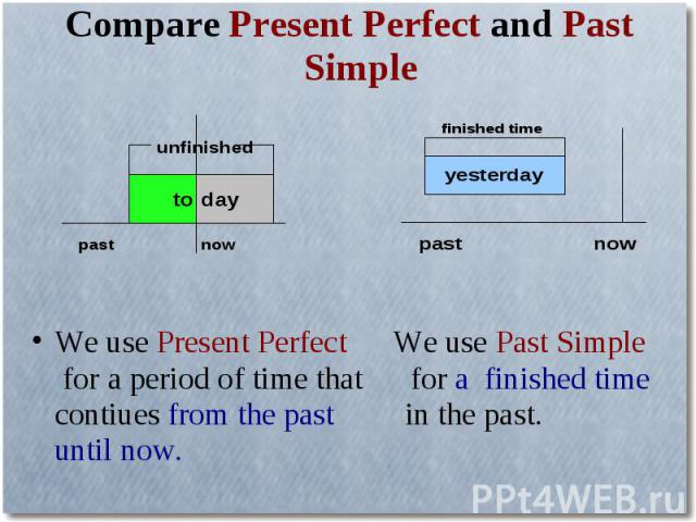 Compare Present Perfect and Past SimpleWe use Present Perfect We use Past Simple for a period of time that for a finished time contiues from the past in the past. until now.