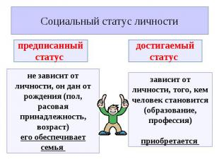 Социальный статус личностине зависит от личности, он дан от рождения (пол, расов