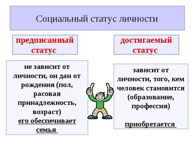 Социальный статус личностине зависит от личности, он дан от рождения (пол, расовая принадлежность, возраст)его обеспечивает семья зависит от личности, того, кем человек становится (образование, профессия)приобретается