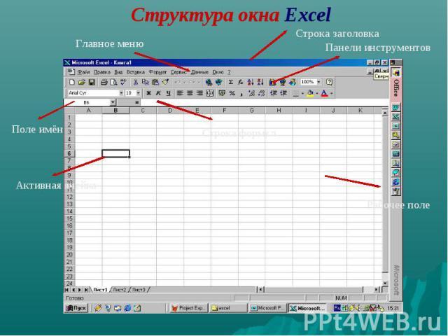 какова структура рабочего листа табличного процессора