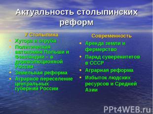 Актуальность столыпинских реформУ СтолыпинаХутора и отрубаПолитическая автономия