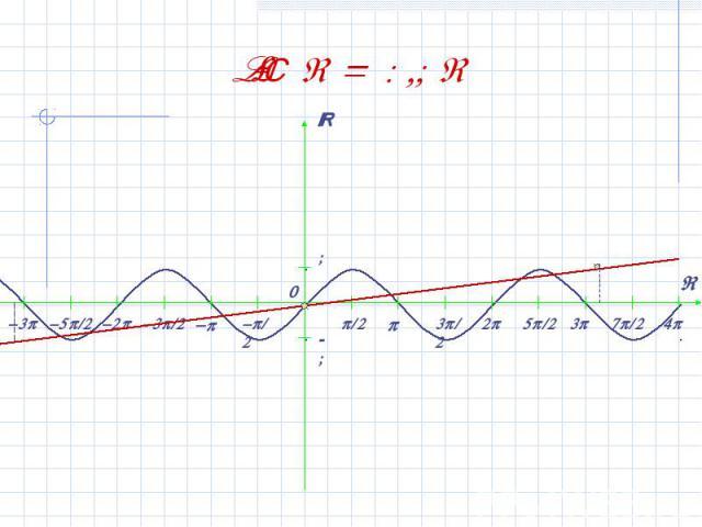 sin x = 0,1x