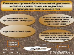 Химическая коррозия обусловлена взаимодействием металлов с сухими газами или жид