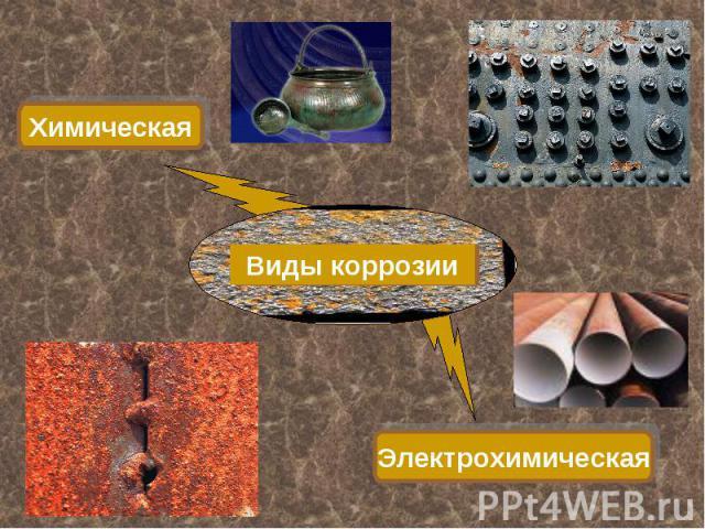 ХимическаяВиды коррозииЭлектрохимическая