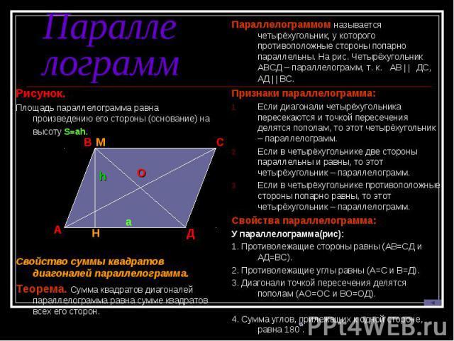 ПараллелограммРисунок. Площадь параллелограмма равна произведению его стороны (основание) на высоту S=ah. Свойство суммы квадратов диагоналей параллелограмма.Теорема. Сумма квадратов диагоналей параллелограмма равна сумме квадратов всех его сторон.П…