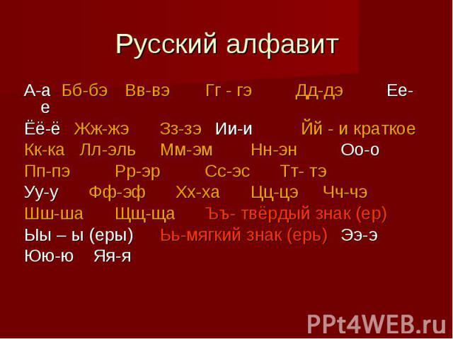 Русский алфавитА-а Бб-бэ Вв-вэГг - гэДд-дэЕе-еЁё-ё Жж-жэЗз-зэ Ии-и Йй - и краткоеКк-ка Лл-эль Мм-эмНн-энОо-оПп-пэРр-эр Сс-эс Тт- тэУу-у Фф-эф Хх-ха Цц-цэ Чч-чэШш-шаЩщ-щаЪъ- твёрдый знак (ер)Ыы – ы (еры)Ьь-мягкий знак (ерь)Ээ-э Юю-ю Яя-я