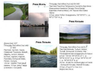 Площадь бассейна (тыс.км):58 900Притоки:Решётка Патрушиха Сысерть Брусянка Камыш