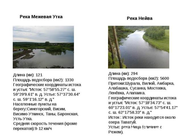 Длина (км): 121Площадь водосбора (км2): 1330Географические координаты истока и устья: