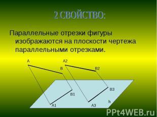 2 СВОЙСТВО:Параллельные отрезки фигуры изображаются на плоскости чертежа паралле