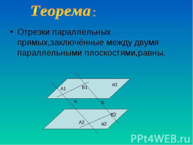 ТеоремаОтрезки параллельных прямых,заключённые между двумя параллельными плоскостями,равны.