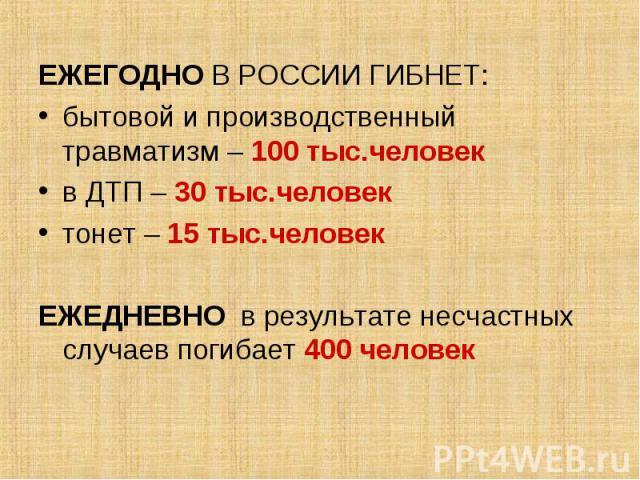 ЕЖЕГОДНО В РОССИИ ГИБНЕТ:бытовой и производственный травматизм – 100 тыс.человекв ДТП – 30 тыс.человектонет – 15 тыс.человекЕЖЕДНЕВНО в результате несчастных случаев погибает 400 человек
