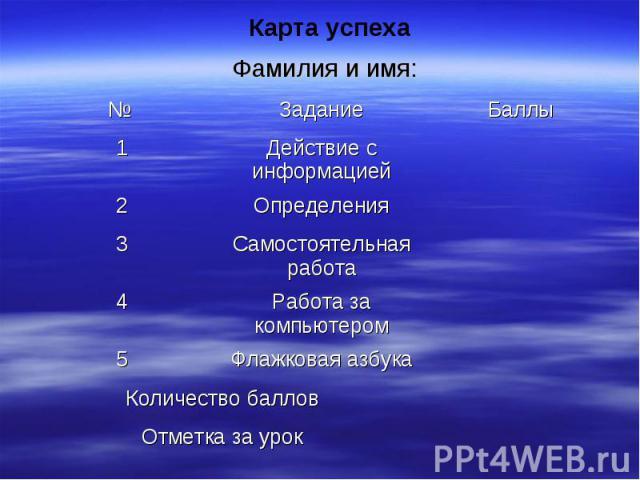 Карта успехаФамилия и имя: