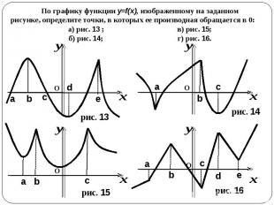 По графику функции y=f(x), изображенному на заданном рисунке, определите точки,
