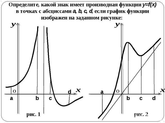 Определите, какой знак имеет производная функции y=f(x) в точках с абсциссами a, b, c, d, если график функции изображен на заданном рисунке: