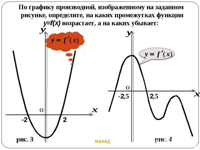 По графику производной, изображенному на заданном рисунке, определите, на каких промежутках функция y=f(x) возрастает, а на каких убывает: