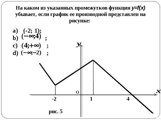 На каком из указанных промежутков функция y=f(x) убывает, если график ее производной представлен на рисунке: