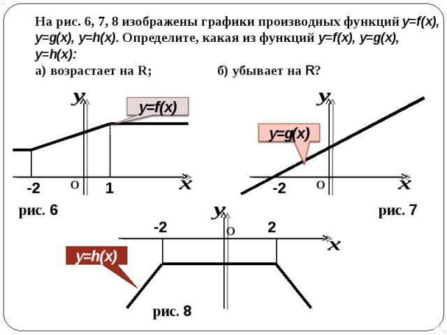 На рис. 6, 7, 8 изображены графики производных функций y=f(x), y=g(x), y=h(x). Определите, какая из функций y=f(x), y=g(x), y=h(x):а) возрастает на R; б) убывает на R?