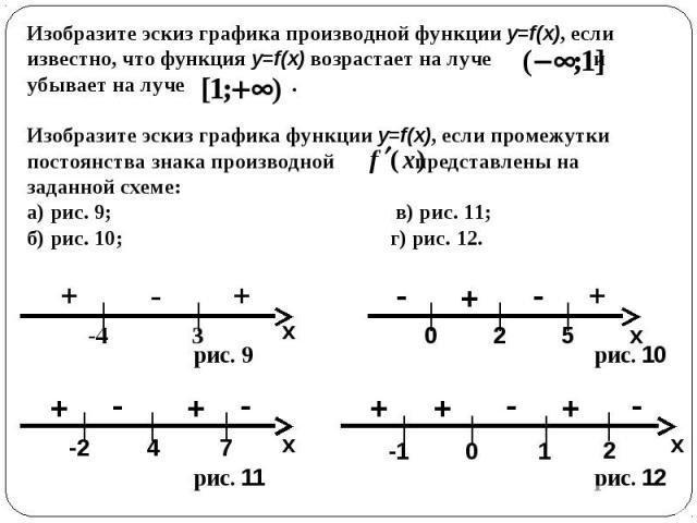 Изобразите эскиз графика производной функции y=f(x), если известно, что функция y=f(x) возрастает на луче и убывает на луче . Изобразите эскиз графика функции y=f(x), если промежутки постоянства знака производной представлены на заданной схеме: а) р…