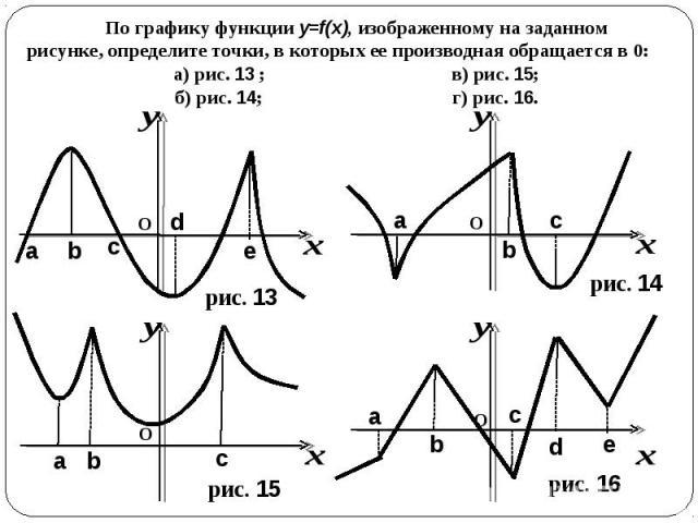 По графику функции y=f(x), изображенному на заданном рисунке, определите точки, в которых ее производная обращается в 0: а) рис. 13 ; в) рис. 15; б) рис. 14; г) рис. 16.